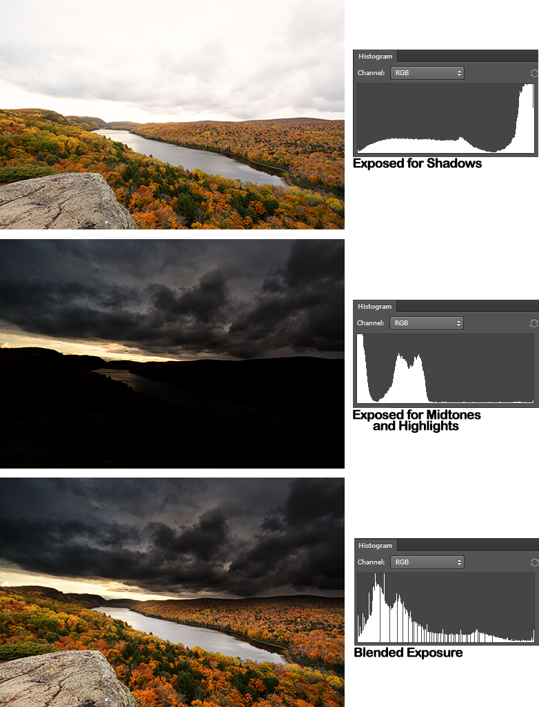 Understanding Histogram. Three exposures of the Lake of Clouds showcasing exposure blending technique to create HDR image