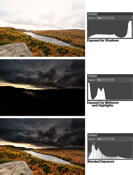 Nature Photography Simplified. Optimum Exposure For High Dynamic Range Image. Lake of Clouds brimming in Autumn, Upper Peninsula, Michigan