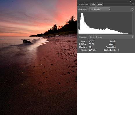 Nature Photography Simplified. Optimum Exposure For Low Key Lighting. Sunrise at Lake Superior, Upper Peninsula, Michigan