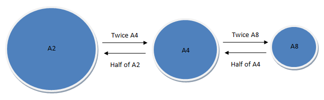 Aperture-Shutter-Speed-ISO-Standard-Values-Hypothetical-Example