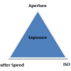 Nature Photography Simplified. Understanding Exposure, Shutter Speed, and ISO. Exposure Triangle.
